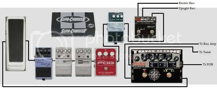 Placement of EHX Micro POG in Effects Chain  TalkBasscom