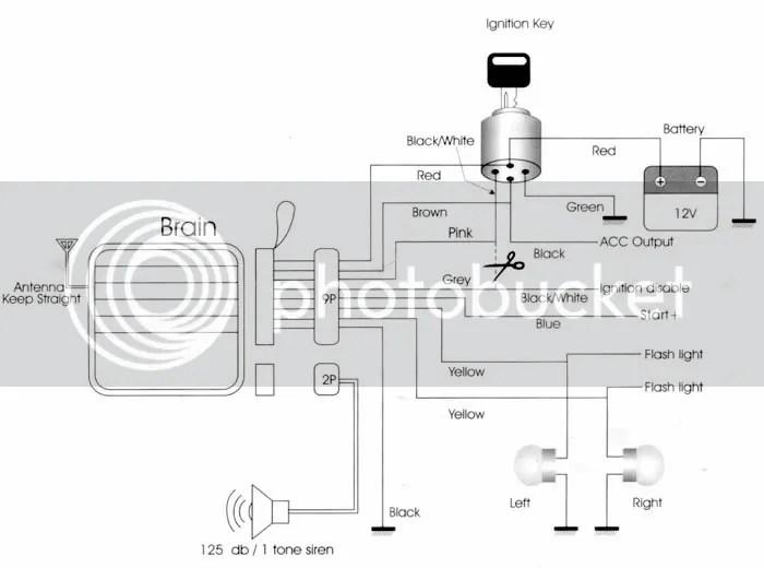 yamaha mio mx 125 wiring diagram tropical rainforest food web sporty great installation of teach me how diy po cyclone alarm 2 motorcycle rh motorcyclephilippines com
