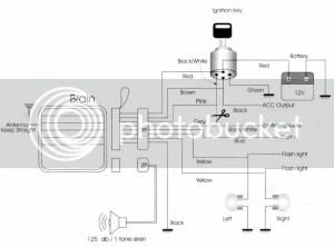 Yamaha Mio Sporty Cdi Wiring Diagram Somurich