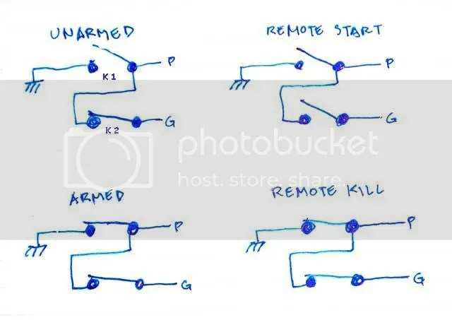 motorcycle alarm system wiring diagram citroen c5 towbar cyclone bike | hobbiesxstyle