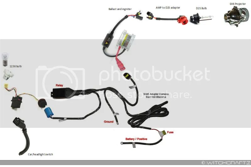 thread mk4 hid projector setup wiring diagram