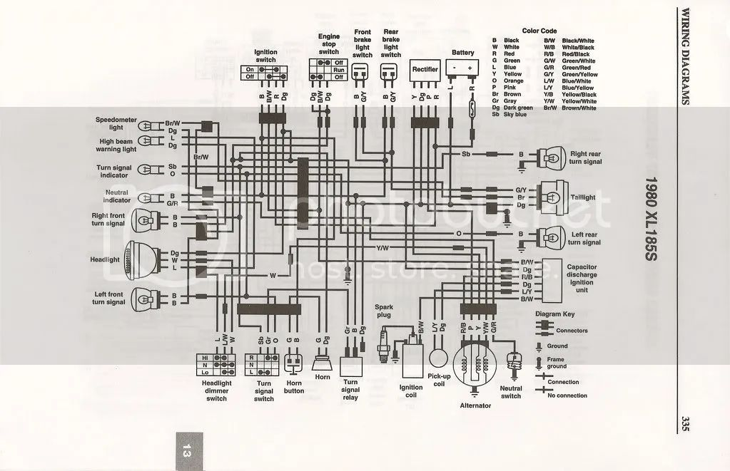 honda atv wiring diagrams online available