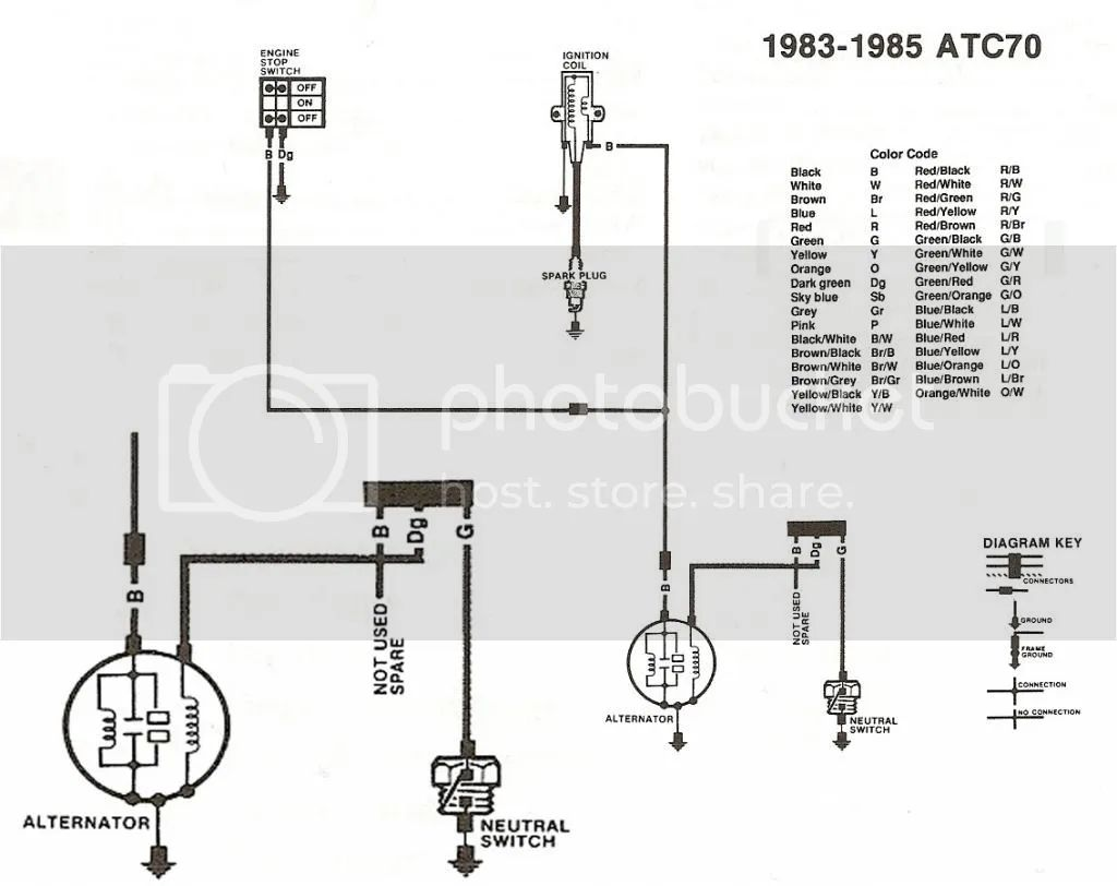 honda atc 90 wiring diagram 83 honda 3 wheeler engine diagram honda