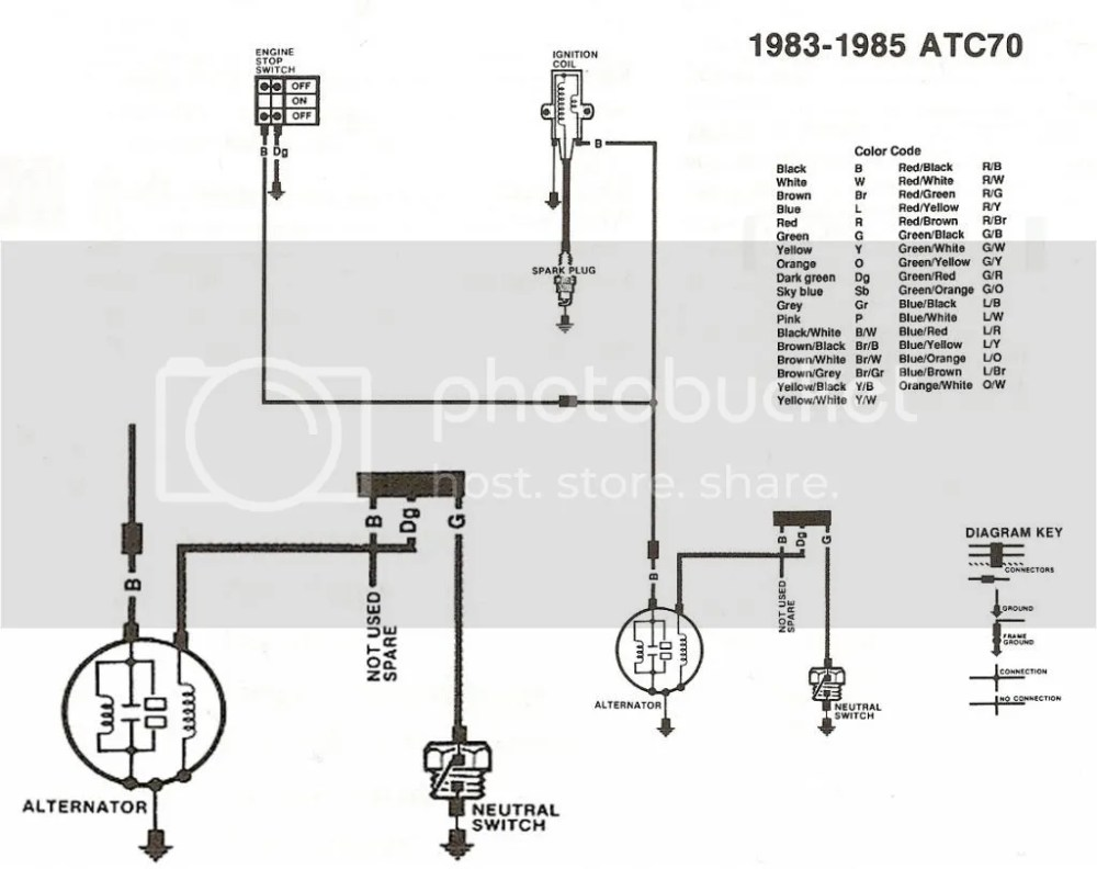 medium resolution of honda atc 70 wiring diagram get free image about wiring honda wiring diagram 62 honda ruckus
