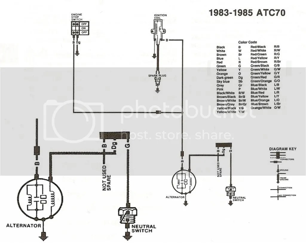 hight resolution of honda atc 70 wiring diagram get free image about wiring honda wiring diagram 62 honda ruckus