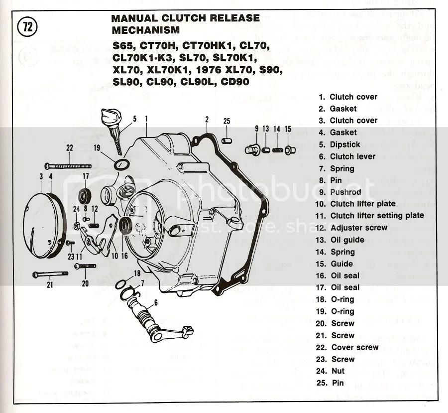 TB manual clutch oil leak