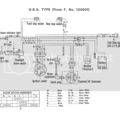 honda z50 k2 wiring diagram wiring diagrams box honda rebel wiring diagram honda 50cc wiring [ 1024 x 835 Pixel ]