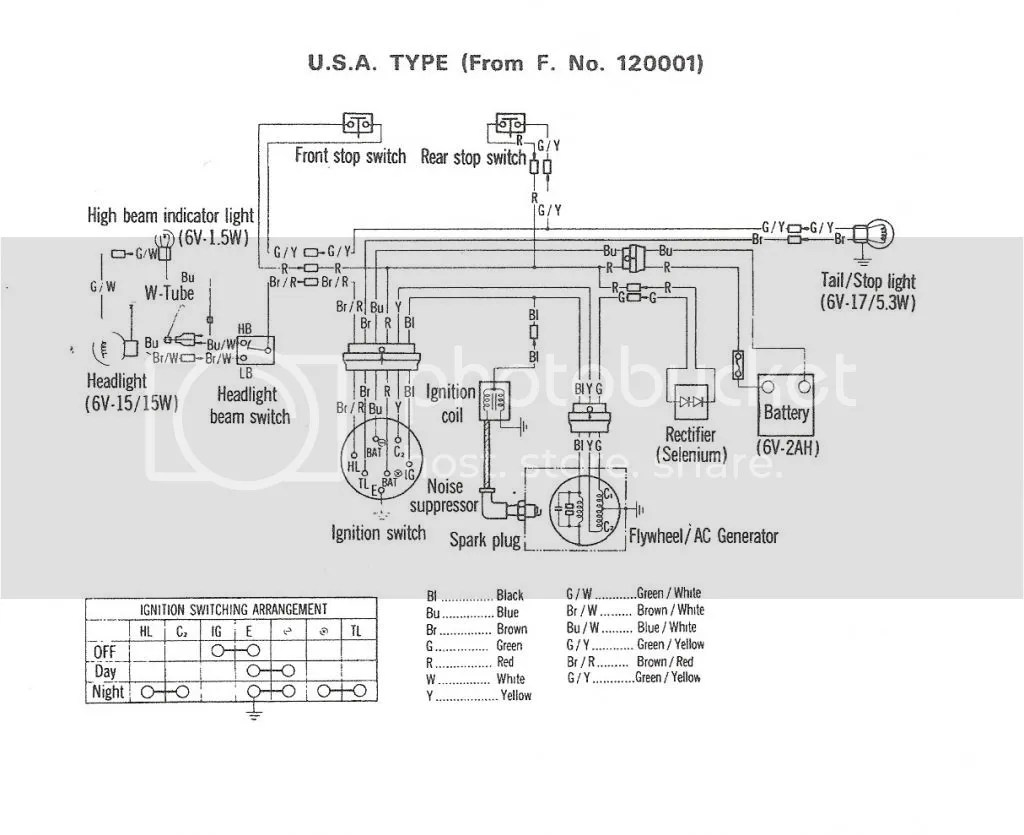 hight resolution of honda z50 k2 wiring diagram wiring diagrams box honda rebel wiring diagram honda 50cc wiring