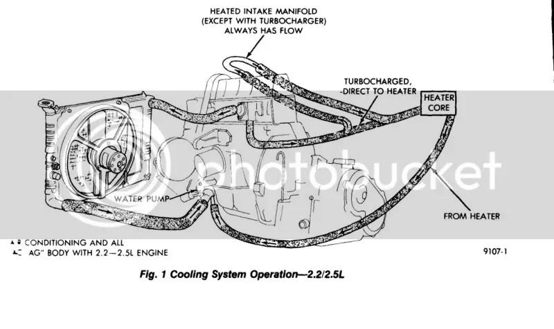Chrysler 3 8l Engine Diagram Cooling System