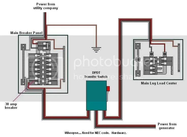 Cabi Light Diagram As Well Generator Transfer Switch Wiring Diagram