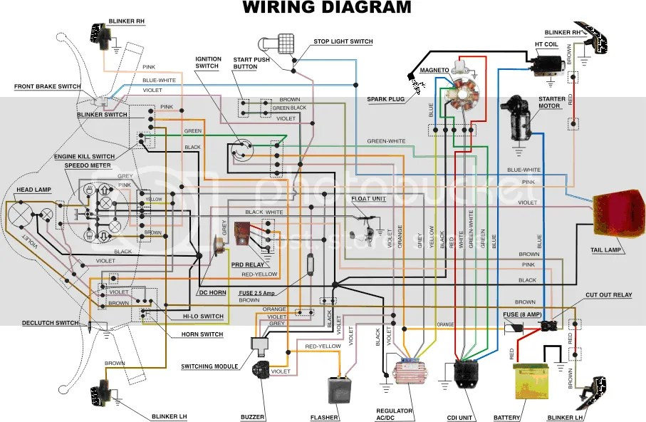 4 wire cdi chinese atv wiring diagram fluorescent light replacement lens cover vespa great installation of modern vbb electrical help rh modernvespa com gy6