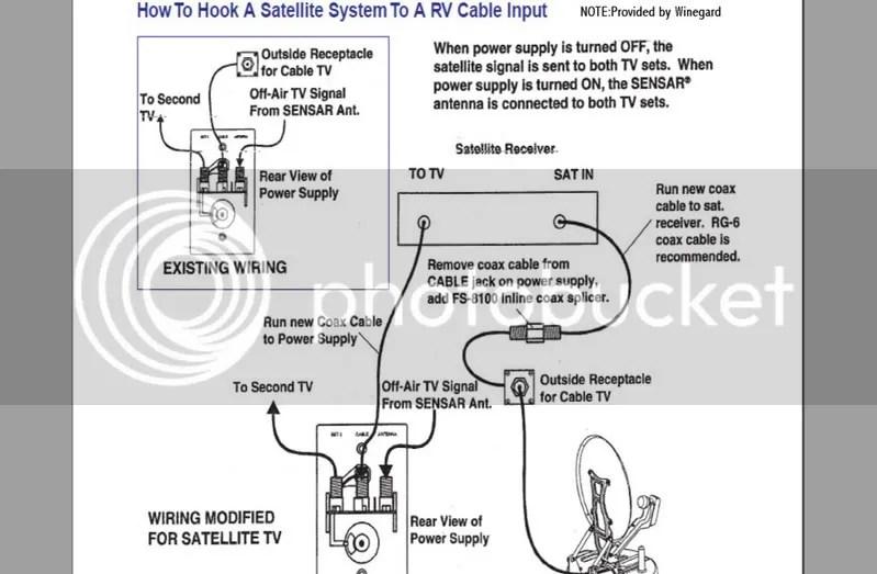 wiring diagram for trailer hook up ford fiesta 2016 radio antenna rv camper great installation of todays rh 13 1 9 1813weddingbarn com typical plug