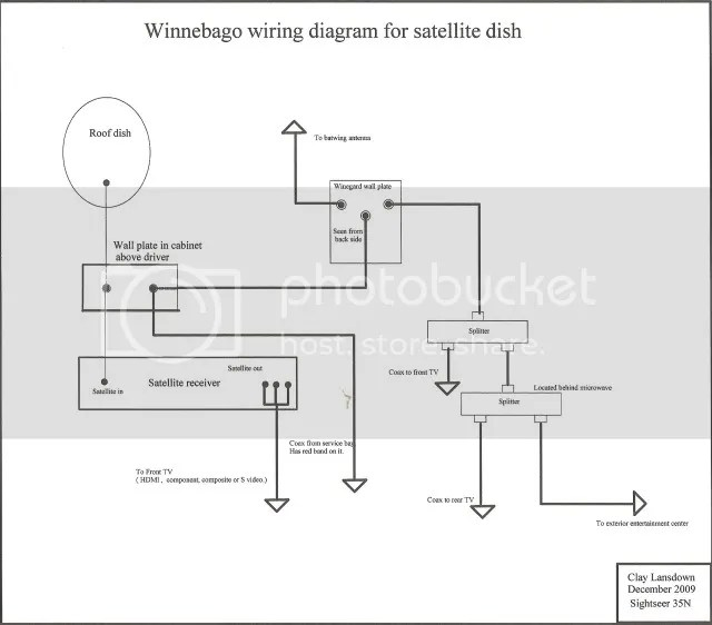 Satellite Wiring Diagram Keystone Montana Cable Tv Irv2 Forums