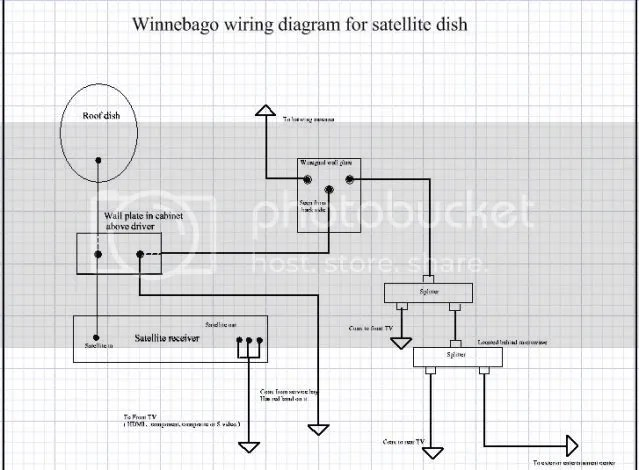 winnebago view wiring diagrams index listing of wiring diagrams - 1986 winnebago  fuse box