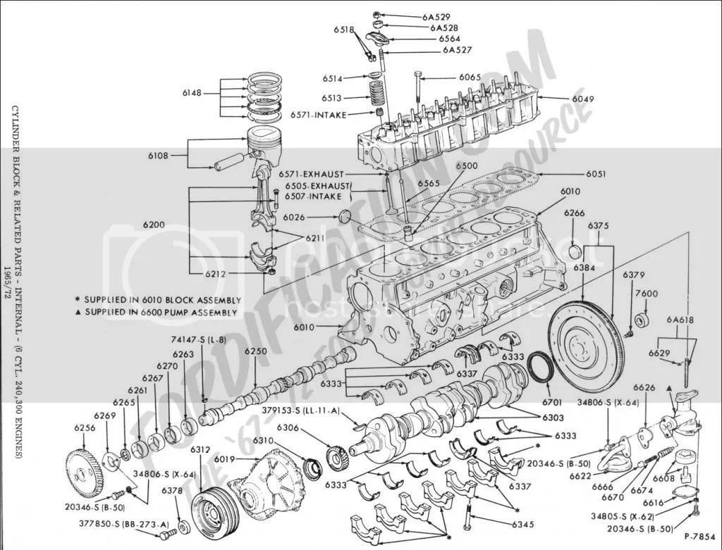 hight resolution of ford straight 6 engine diagram wiring diagram blog basic car diagram 6 cylinder engines