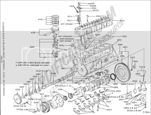 small resolution of ford straight 6 engine diagram wiring diagram blog basic car diagram 6 cylinder engines