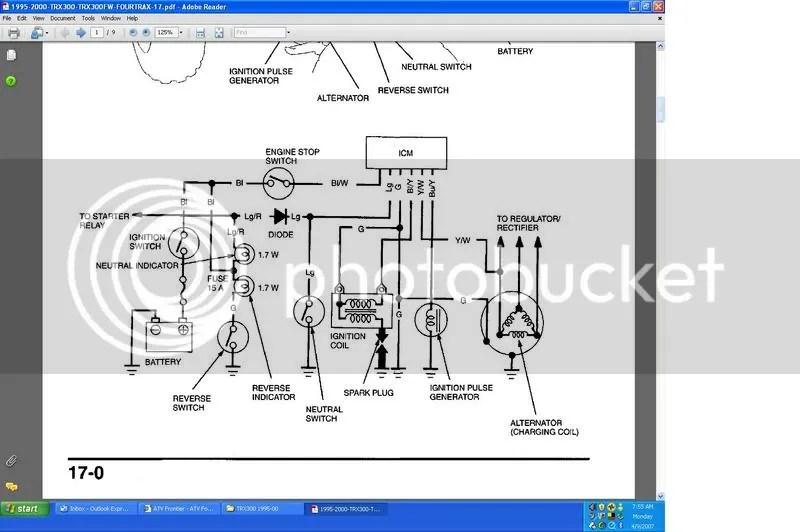 2001 honda 400ex wiring diagram index listing of wiring diagrams