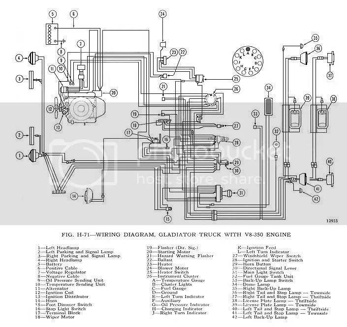 Found 69-71 Wiring Diagram for Jeep Truck and Wagoneer