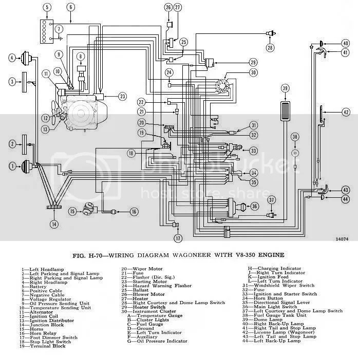 1987 Jeep Grand Wagoneer Wiring Diagram : 39 Wiring