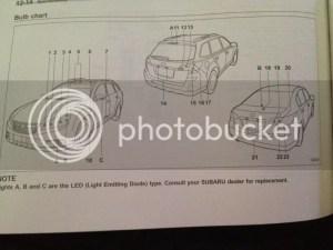 2011 Legacy Light Bulb List (5th Generation)  Subaru Legacy Forums
