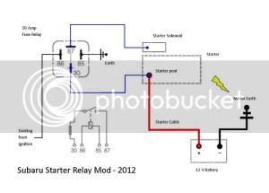 MMM's Starter Theory