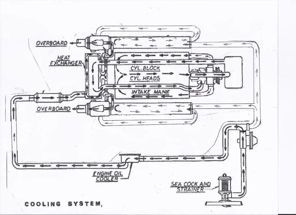 chris craft boat engines diagram