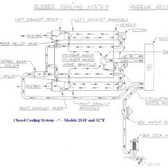 350 Oil Flow Diagram 04 Dodge Stratus Wiring Chevrolet 283 V8 Engine Get Free Image About
