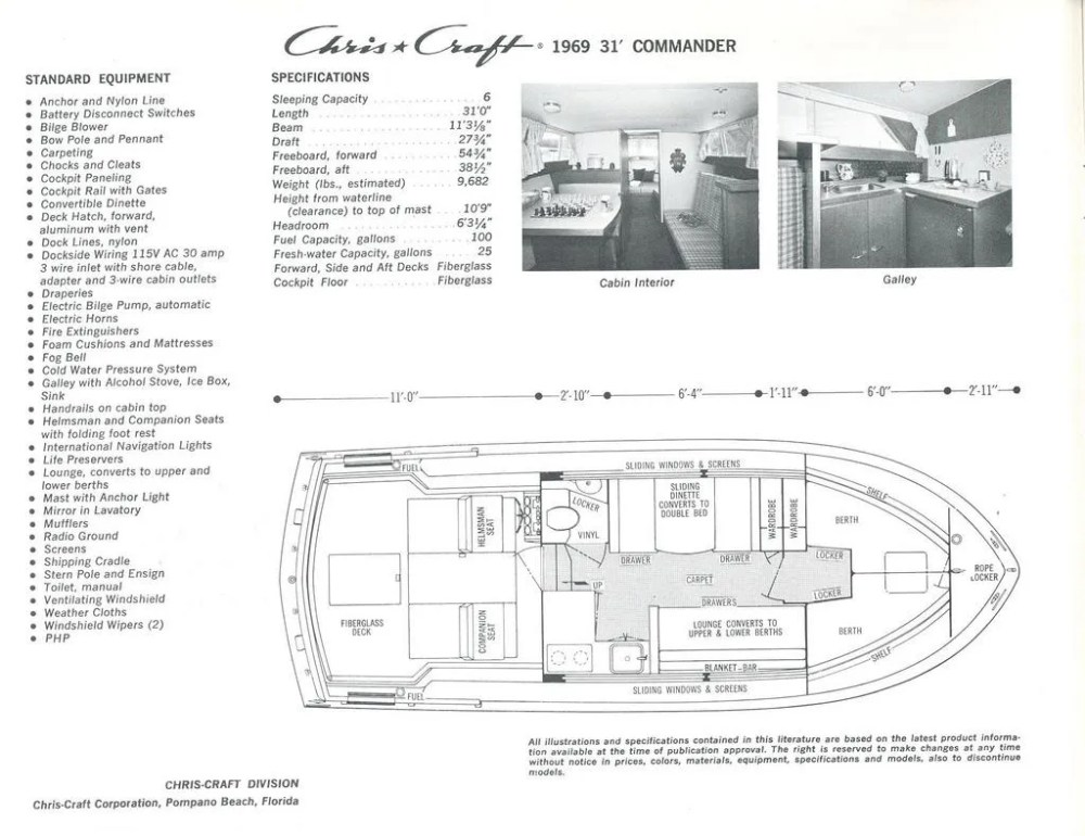 medium resolution of chris craft engine wiring diagram best wiring library wiring diagram for 35 ft chris craft 36