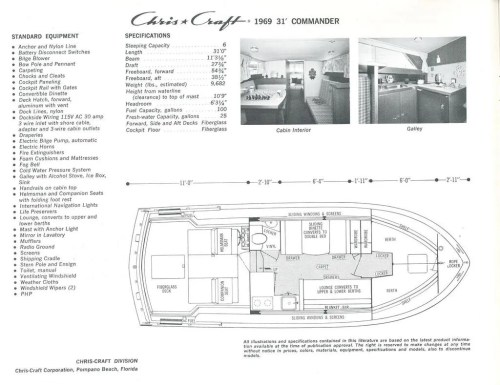 small resolution of chris craft engine wiring diagram best wiring library wiring diagram for 35 ft chris craft 36