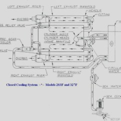 Starter Wiring Diagram Chevy 305 Nordyne Air Conditioner Chevrolet Html