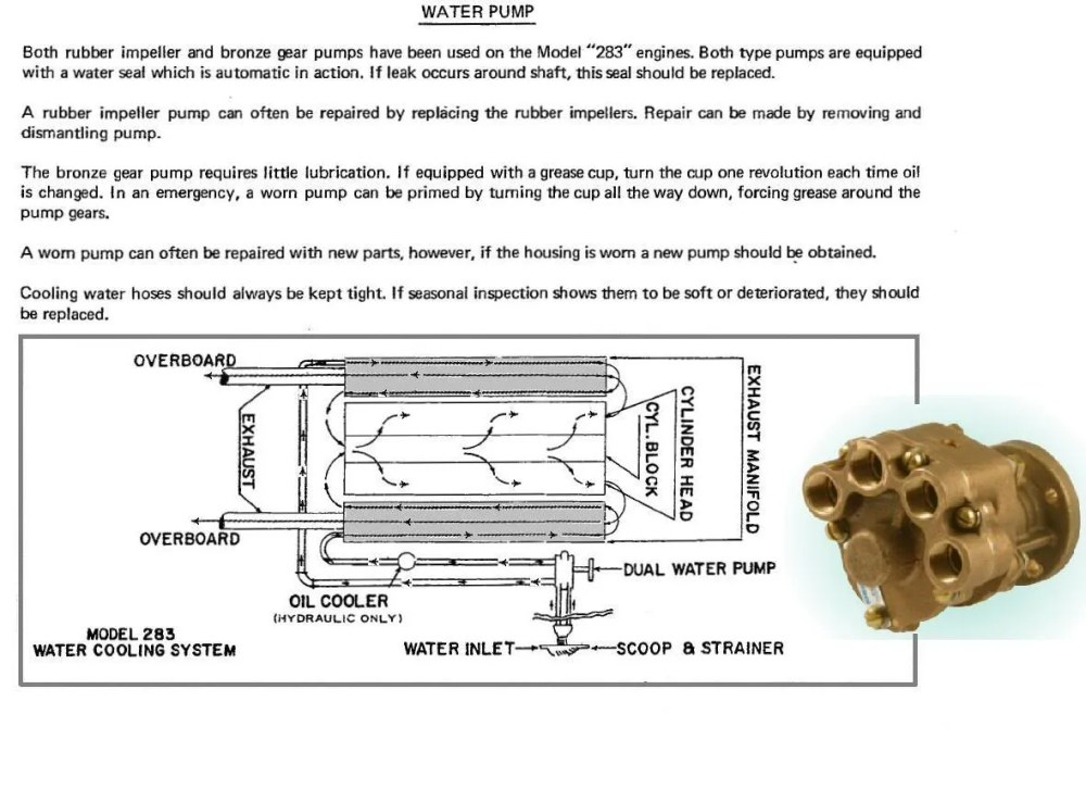 medium resolution of chris craft engine wiring diagram wiring diagram third level snow plow wiring diagram chris craft 283 wiring diagram