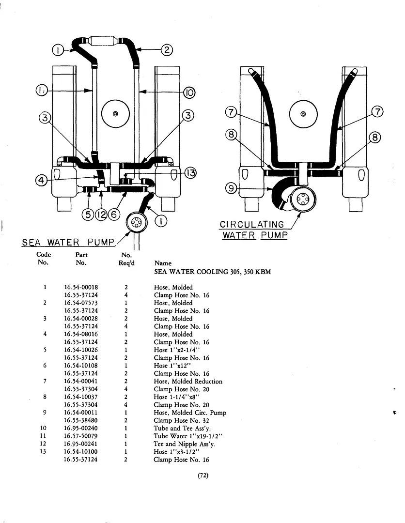 Chris Craft Commander Forum: 350 G / 1975 Lancer IB