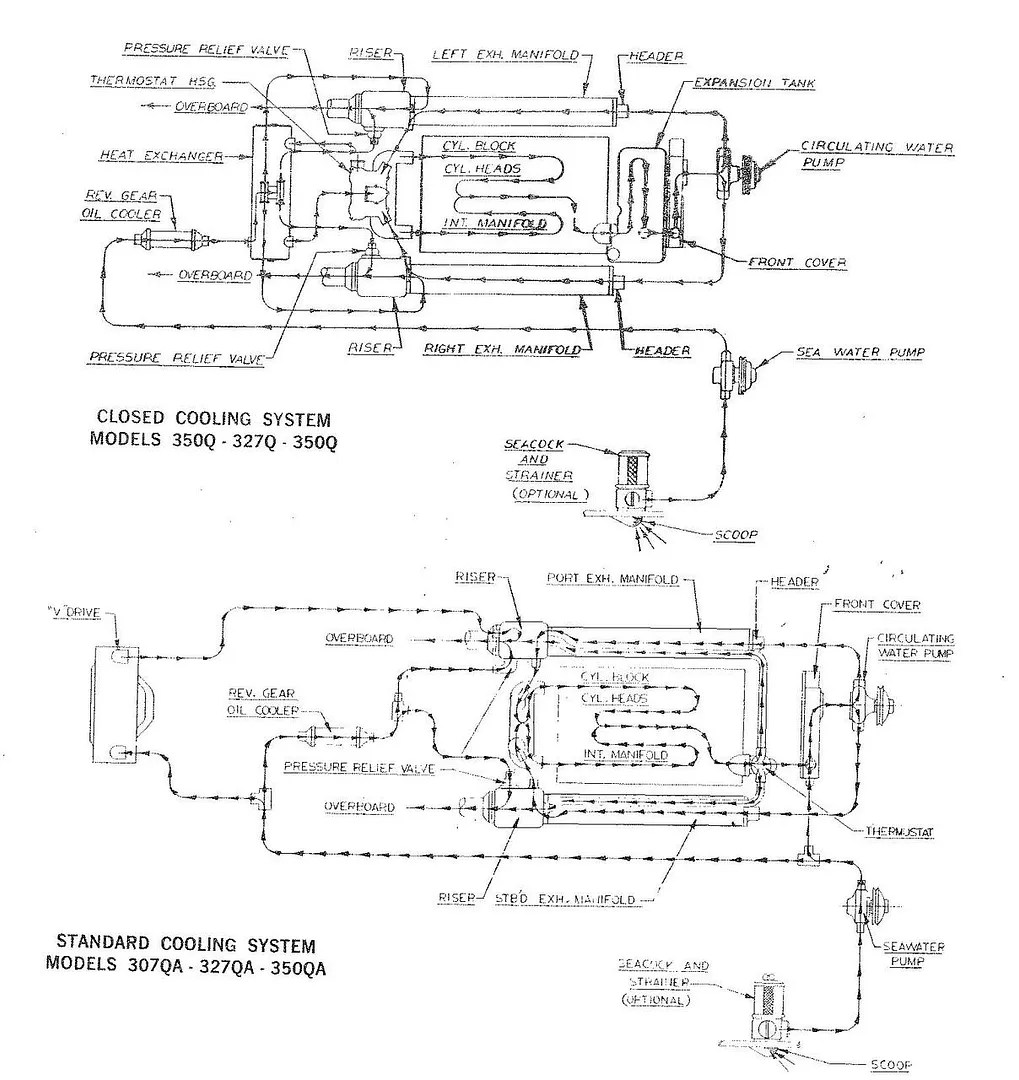 hight resolution of 6 volt wiring diagram chris craft wiring diagram var wiring diagram 6 volt generator chris craft