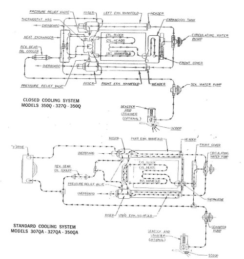 small resolution of 6 volt wiring diagram chris craft wiring diagram var wiring diagram 6 volt generator chris craft