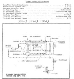 1991 chris craft wiring diagram auto wiring diagram chris craft head wiring diagrams [ 974 x 1080 Pixel ]