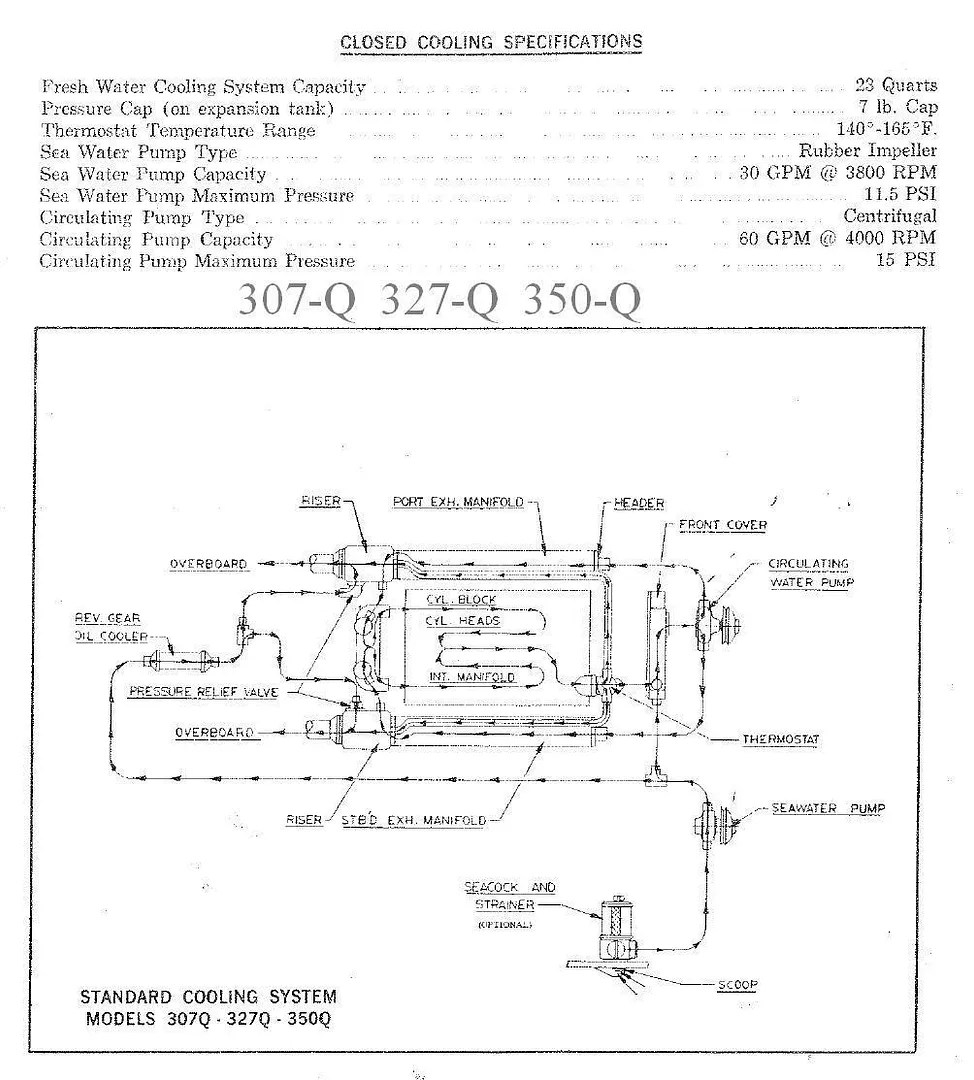 medium resolution of 1991 chris craft wiring diagram auto wiring diagram chris craft head wiring diagrams