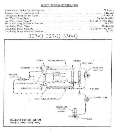 small resolution of 1991 chris craft wiring diagram auto wiring diagram chris craft head wiring diagrams