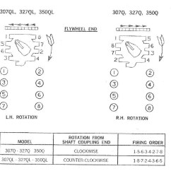 Pioneer Avic D3 Wiring Diagram Ignition Switch Morgen Plus 4 Chevy 350 5 7l Engine 1985, Chevy, Get Free Image About