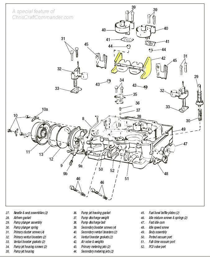 Edelbrock Carb Float • Wiring And Engine Diagram