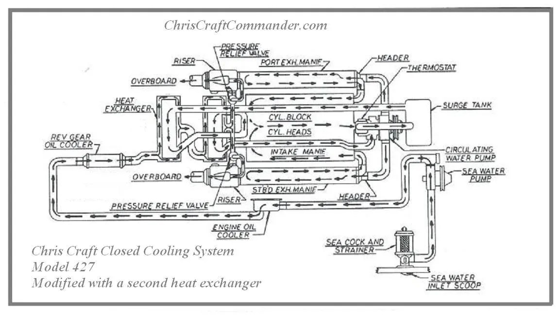 Marine Cooling System Diagrams Engine Valve Diagram