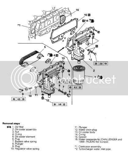 My Gen1 Pajero Re-build (Di-D engine & more)