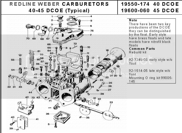 Please post any carb diagrams or rebuild procedures Here