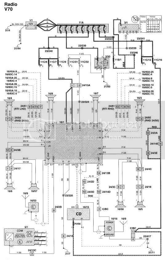volvo v70 wiring diagram 2000 chevy 10 bolt rear end for sc-816 - audio and video volvospeed forums