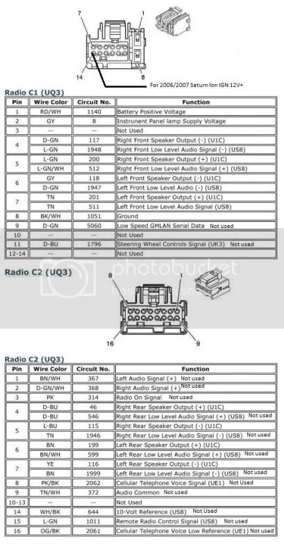 00 saturn radio wiring color code wiring diagram
