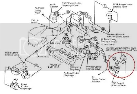 H22 WIRING HARNESS - Auto Electrical Wiring Diagram on