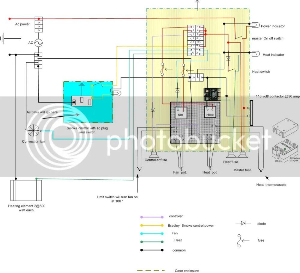 medium resolution of texas traeger wiring diagram wiring diagramtraeger smoker wiring diagrams wiring diagramtraeger smoker wiring diagrams