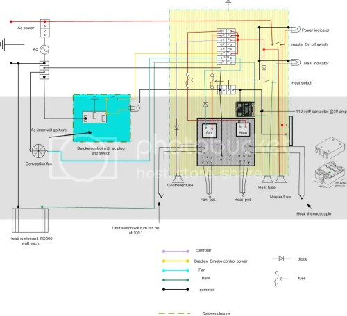 small resolution of texas traeger wiring diagram wiring diagramtraeger smoker wiring diagrams wiring diagramtraeger smoker wiring diagrams