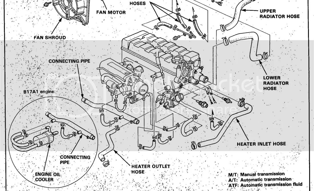 1999 integra wiring diagram