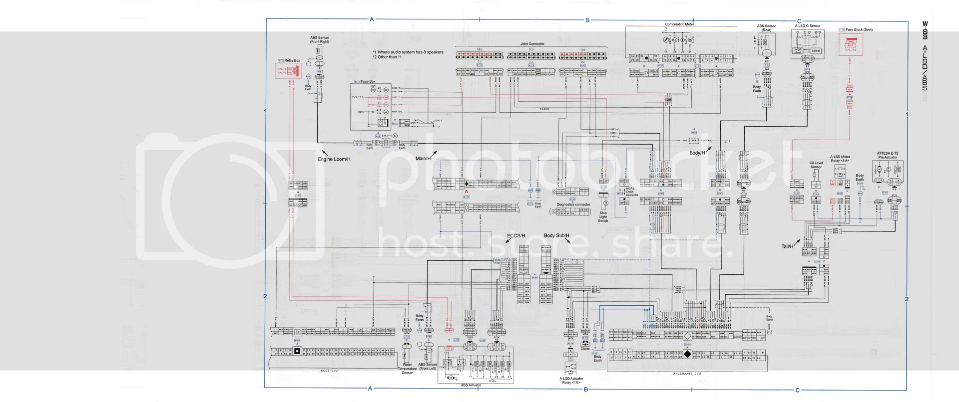 Nissan Skyline R33 Wiring Diagram Engine