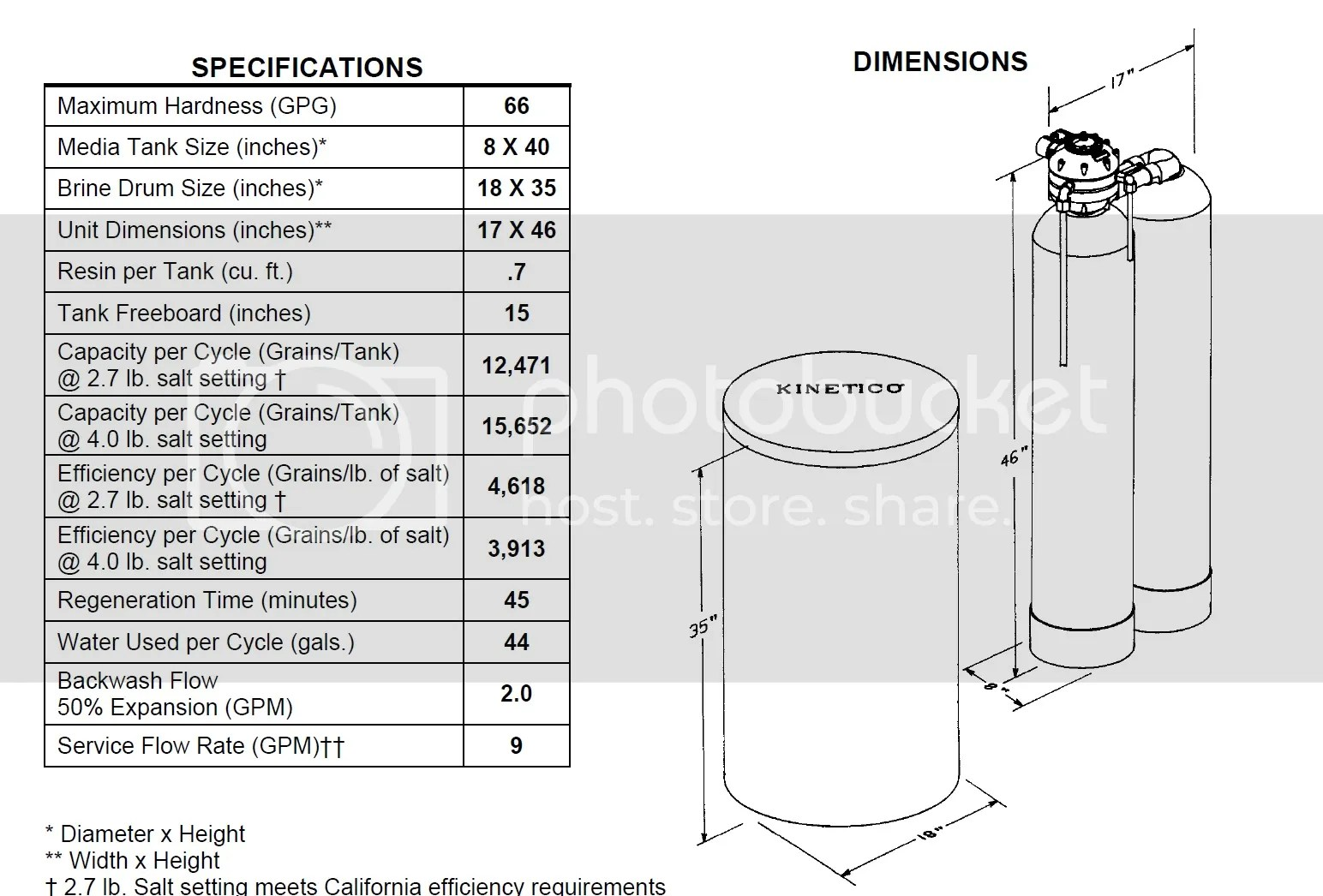 Water Softener: Kinetico Water Softener Specifications